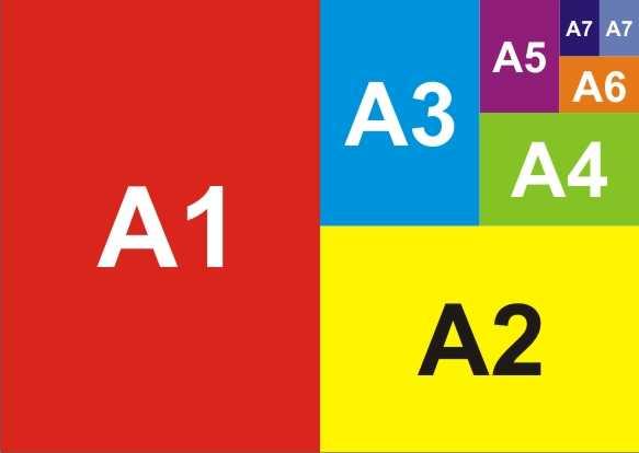 kich-thuoc-kho-giay-a0-a1-a2-a3-a4-a5-a6-a7-a8-a9-a10