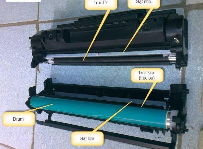 Kiểm tra các bộ phận Drum và trống máy photocopy.