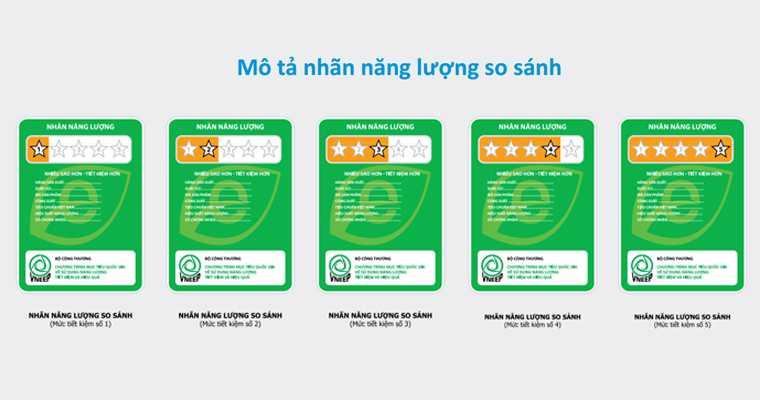 nhan-nang-luong-danh-cho-may-photocopy
